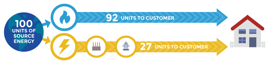 infographic_efficiency2